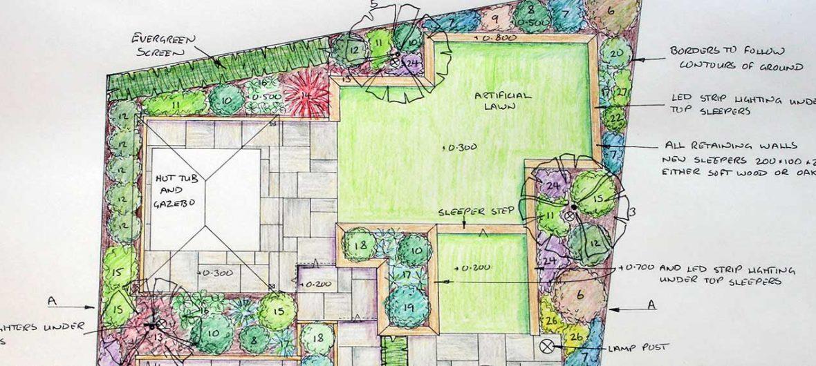 planting-plans
